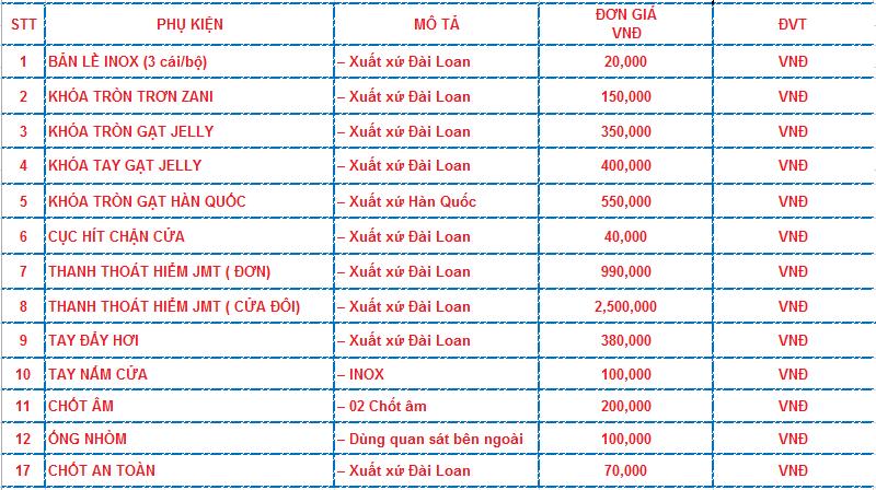 Bảng giá phụ kiện đi kèm cửa nhựa ABS Hàn Quốc.