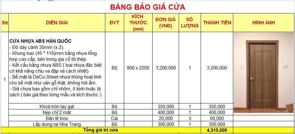 Giá cửa nhựa ABS Hàn Quốc 2021 mới nhất tại Nha Trang.