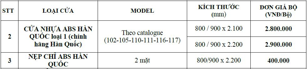 Giá cửa nhựa ABS Hàn Quốc tại TP.HCM 2021.