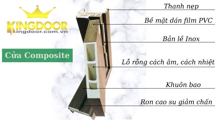 Cấu tạo chi tiết cửa nhựa Composite.